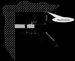 Пример монтажа светодиодной ленты при подсветке нижней поверхности, натяжного потолка.